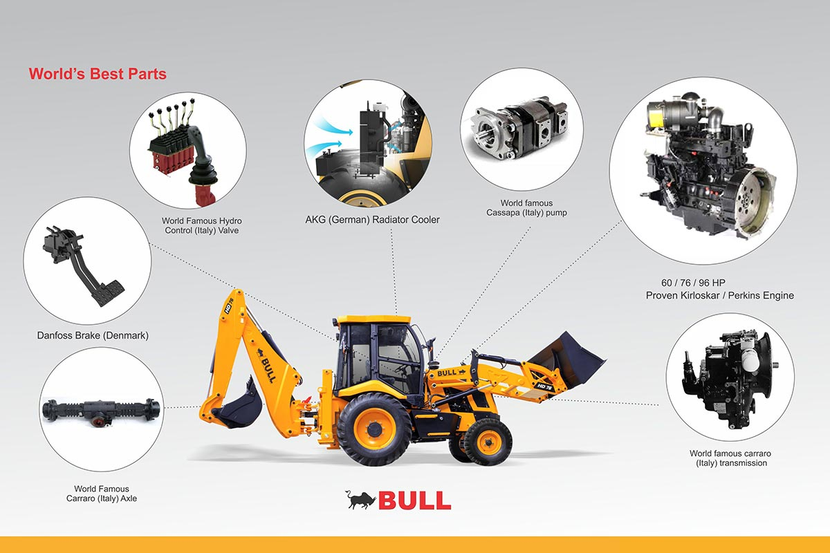 Bull HD 76 2WD | Construction Equipment | Backhoe Loader