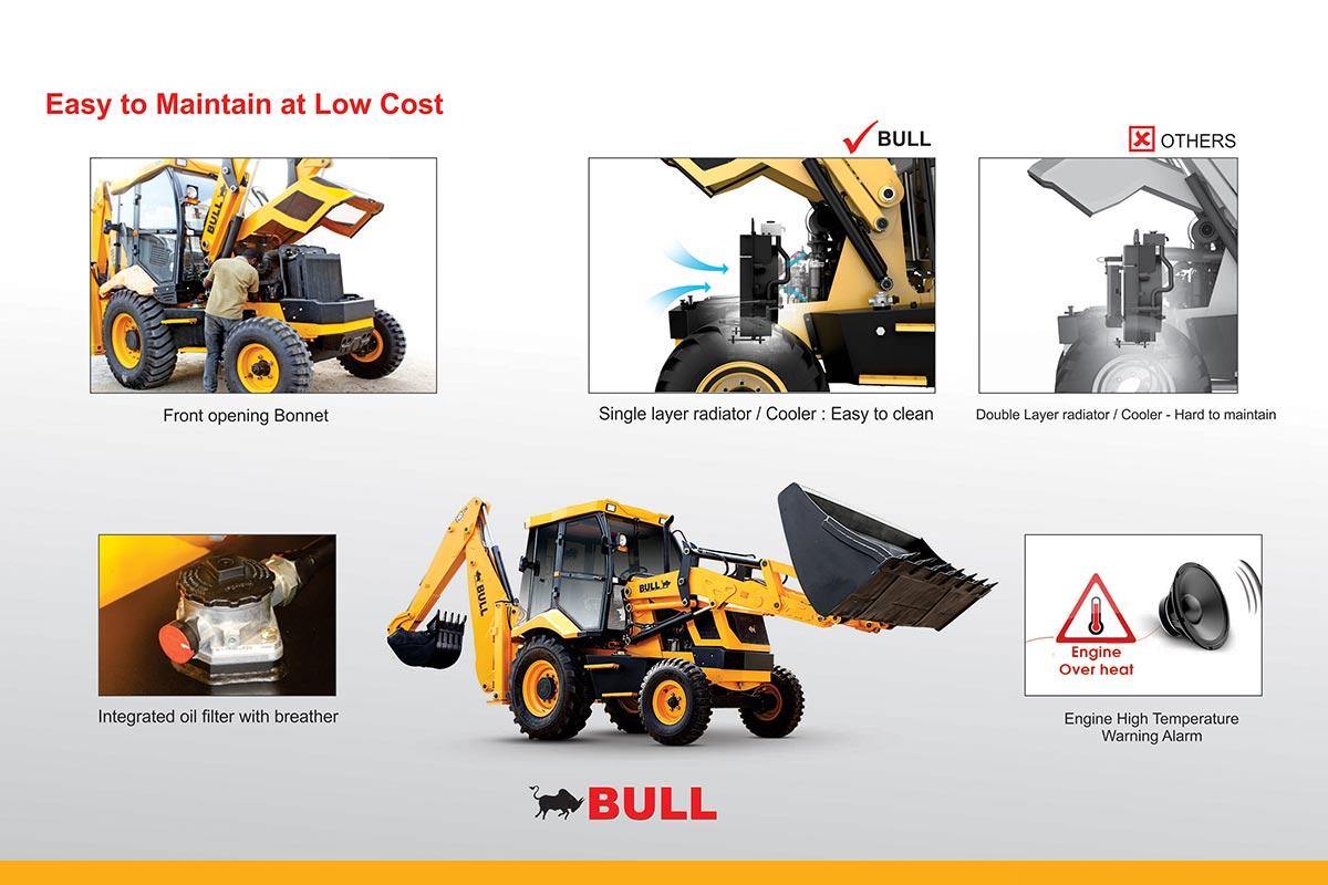 Bull HD 76 2WD | Construction Equipment | Backhoe Loader