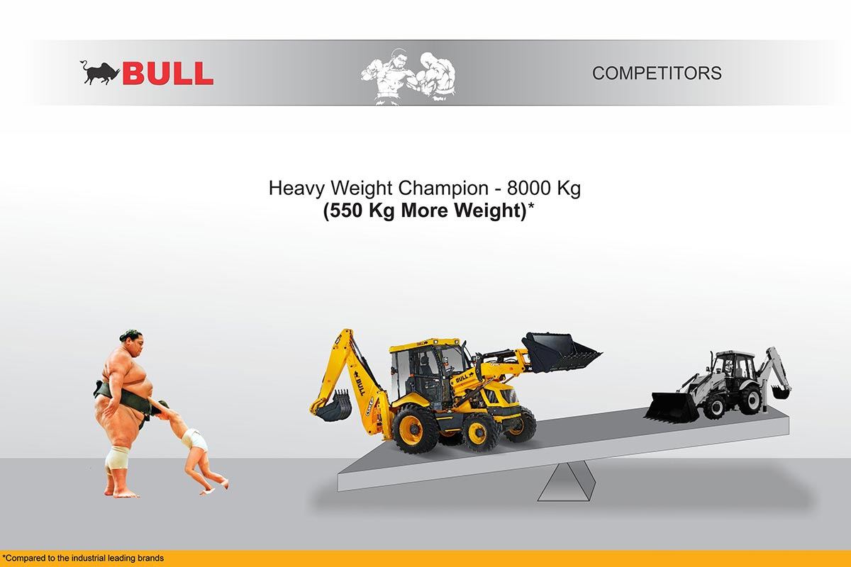 Bull HD 76 2WD | Construction Equipment | Backhoe Loader | Bull Machines