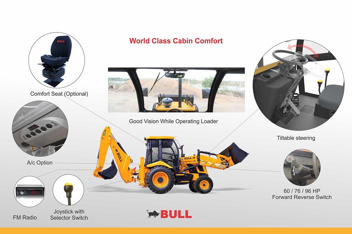 machine bull